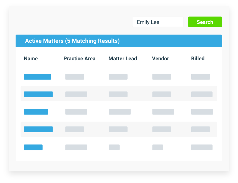 active matters table using knowledge management feature