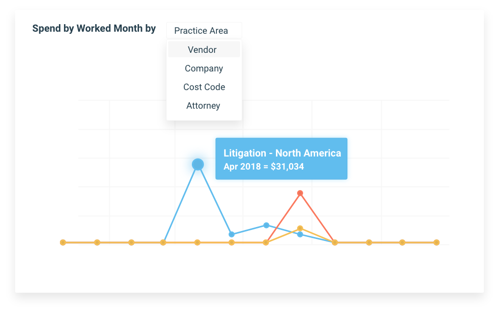 reporting and analytics example from SimpleLegal platform