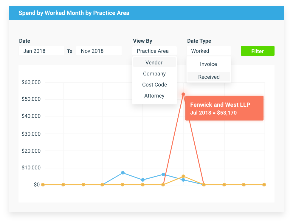 e-billing and spend management details on legal management software