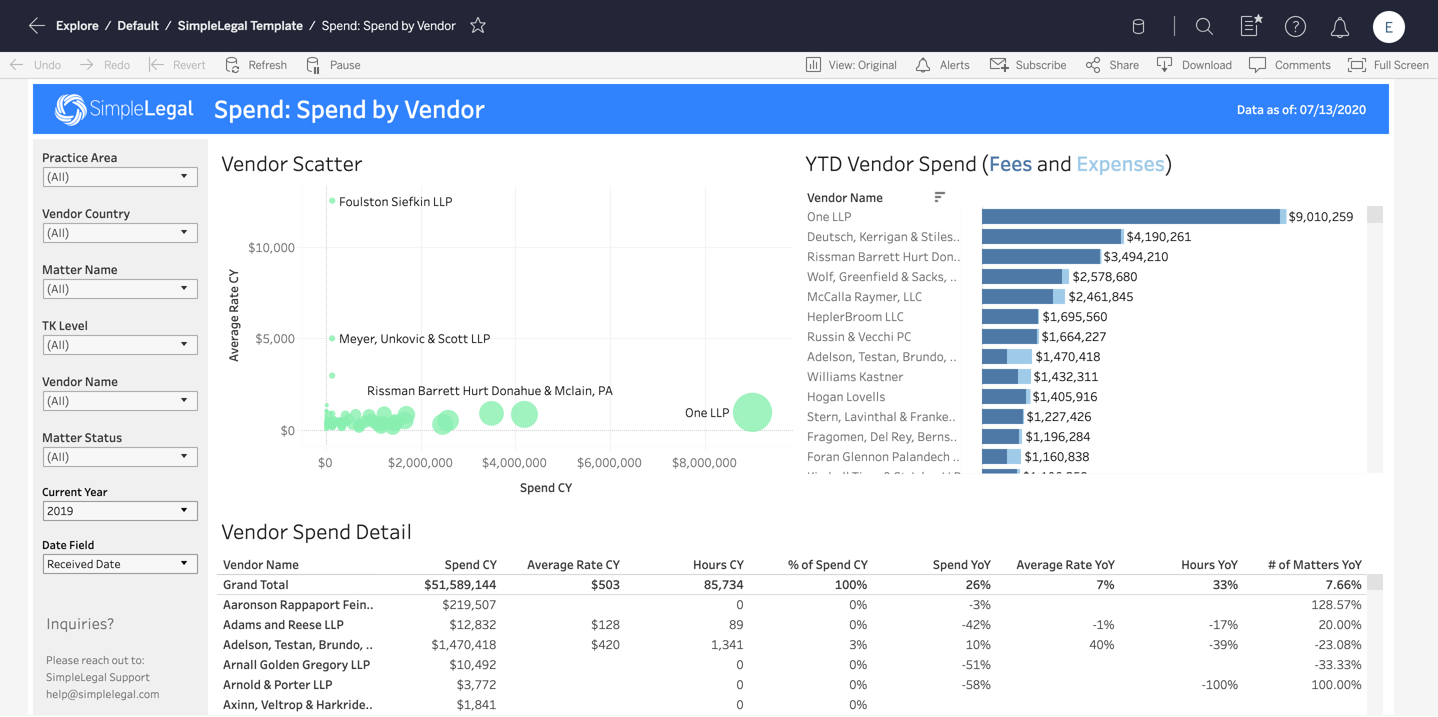 Advanced Reporting Spend By Vendor